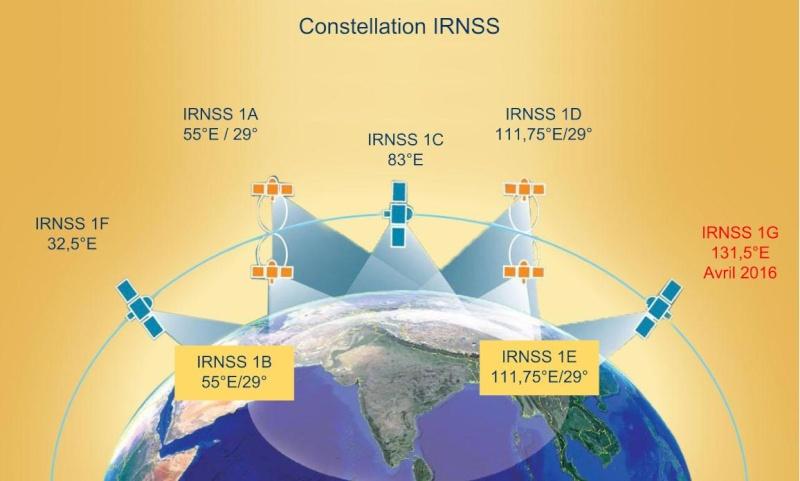 PSLV-XL C33 (IRNSS-1G) - SHAR - 28.4.2016  Irnss_10