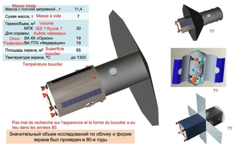Projet de navette spatiale russe Ryvok Ryvok10