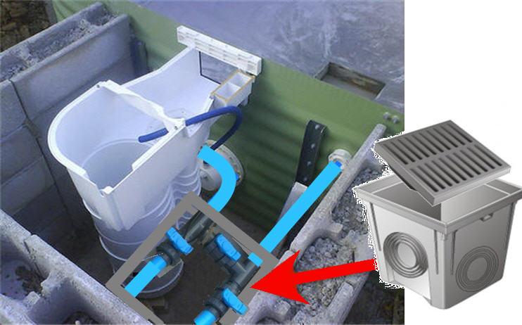 Réchauffeur électrique  By-pas10