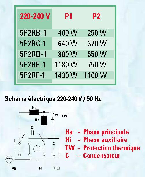 Modification puissance de pompe sur escawat Conso-10