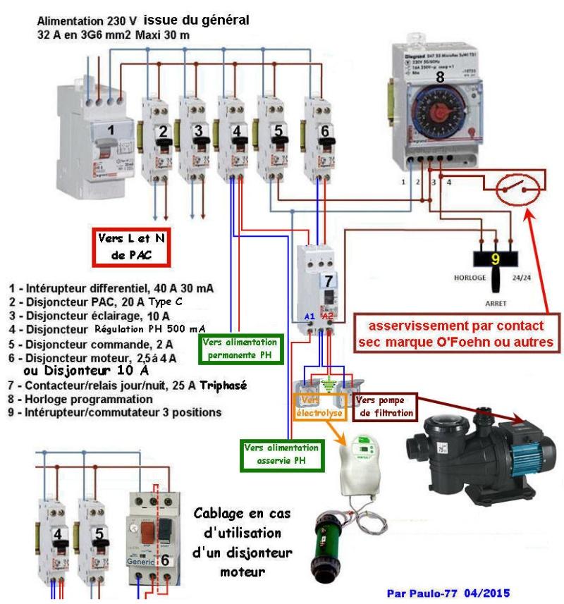 Branchement disjoncteur magnéto-thermique Tablea13