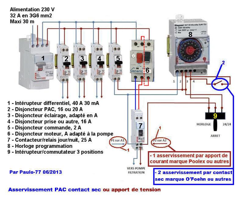 Branchement disjoncteur magnéto-thermique Tablea14