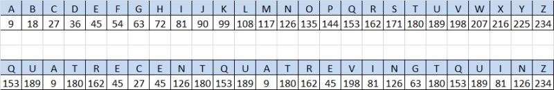 Satan - Le nombre 495 L'arbre de mort Excel10
