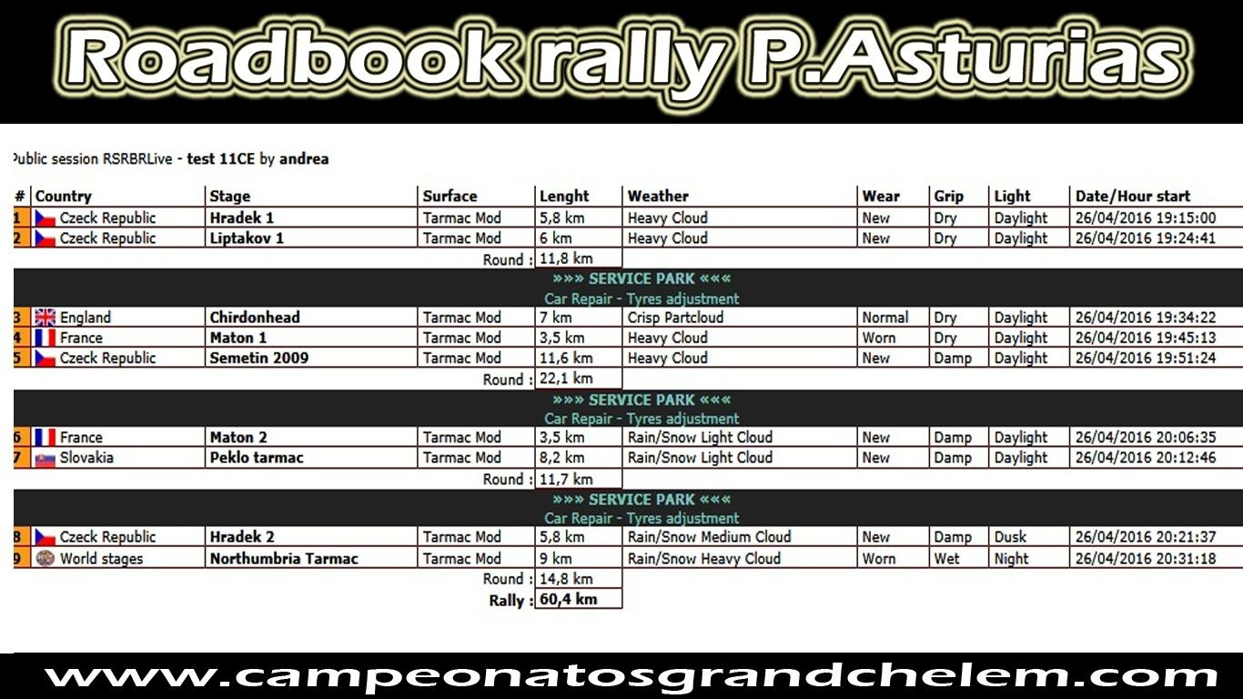 Roadbook rally Princesa de Asturias R2 Prince10