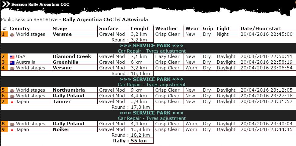Confirmación para el Shakedown Rally Argentina Cordoba Va. Carlos Paz  R1 2016 Roadbo12