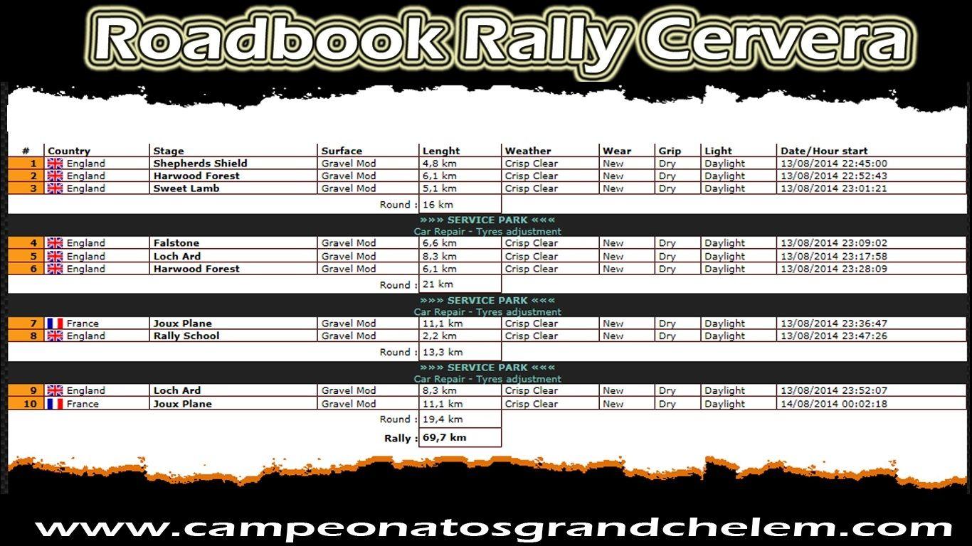 Confirmación para el Shakedown Rally Ciutat de Cervera R2 2016 Roadbo13