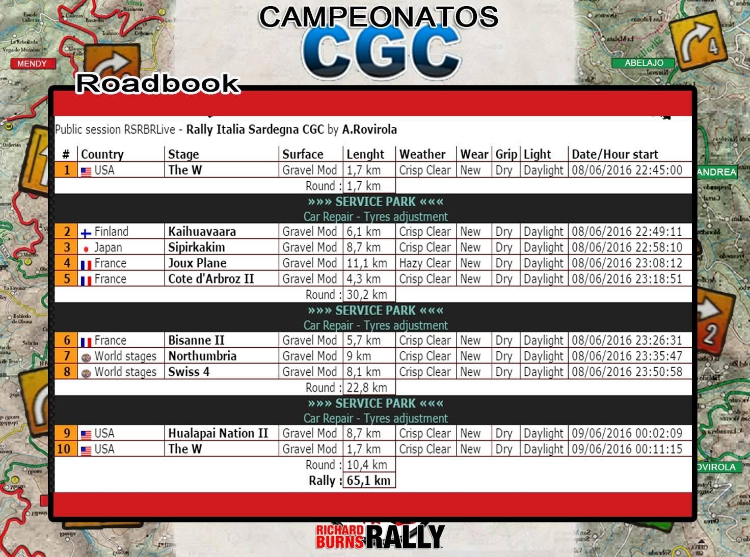 Confirmación para el Shakedown Rally Italia  R1 2016 Roadbo15