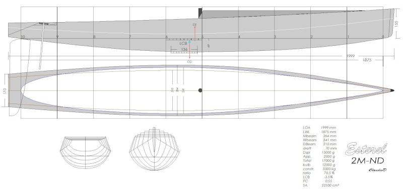 Un monocoque RC de 2 mètres! 2m-nd10