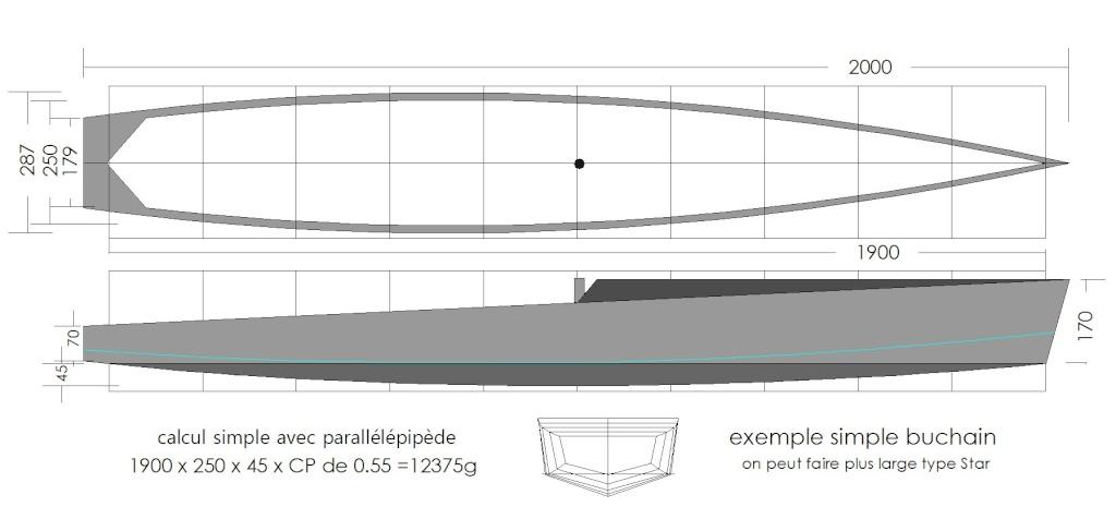 Un monocoque RC de 2 mètres! 2m11