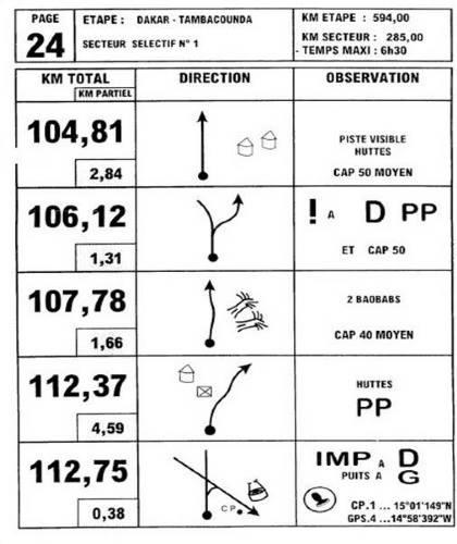 Quel application Androïde facile d'utilisation ou appareil bon marché doit on utiliser pour se rendre à un point GPS ?  13051610