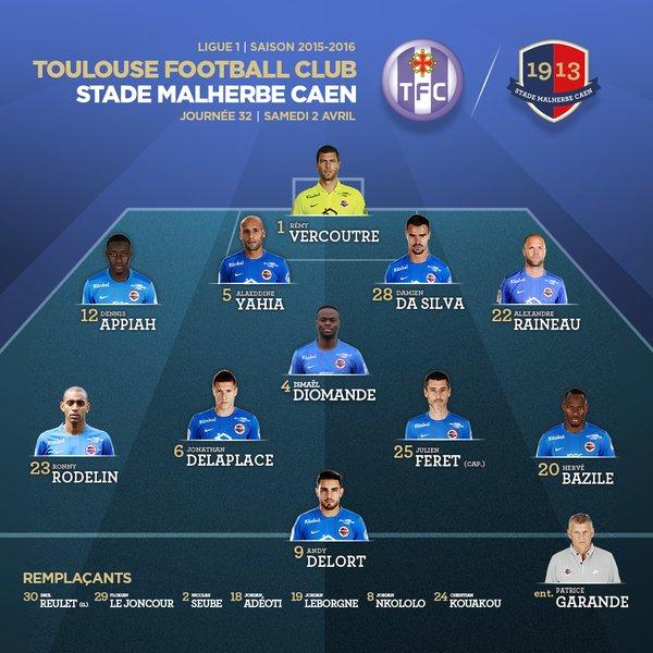 [32e journée de L1] Toulouse FC 2-0 SM Caen Cfdakl10