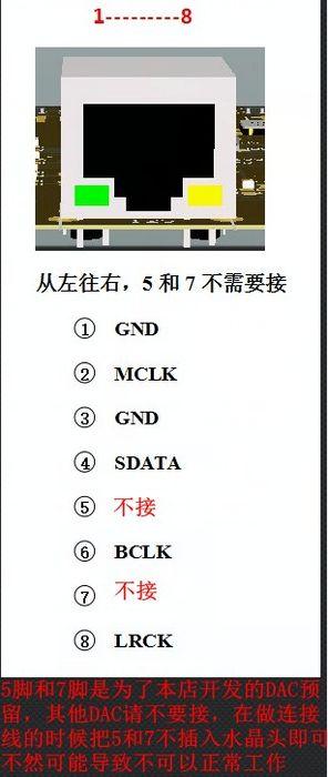 DAC AKM 4495 ET DAC AKM 4495 DUAL - Page 6 Rj4510