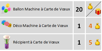 Machine à Carte de Voeux Sans_303