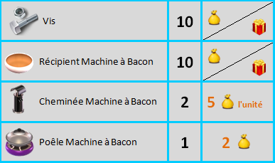 Machine à Bacon Sans_374