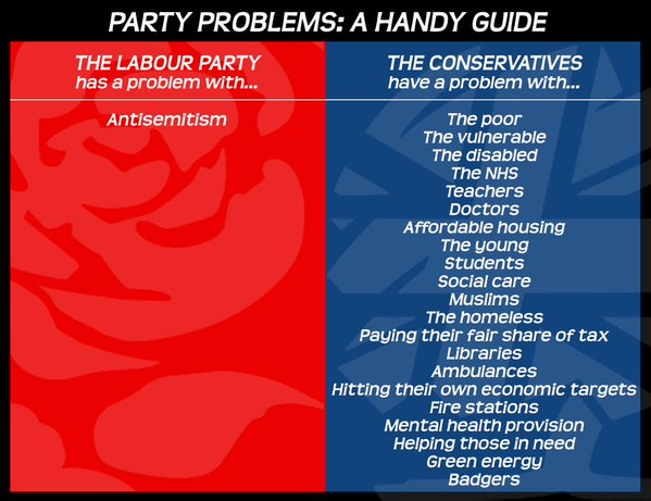 Is there any alternative to the jaundiced Tory attitudes? - Page 18 Party_10