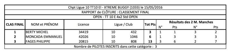 Ligue 10 - 3ème manche TT 1/10 Elec le 15 Mai 2016 à La Brillanne (1033) 4x2_st11
