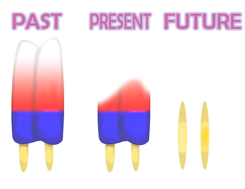 Assignment 4: past, present, future progress due: Mar 7 Popcic11