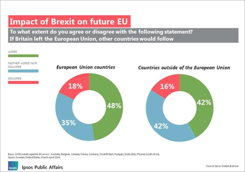 European Union: Discussion Thread - Page 3 5731cb10