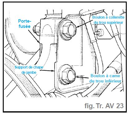 Usure anormale de pneus Captur32