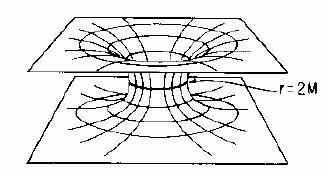 Gauri negre - Black holes Ks10