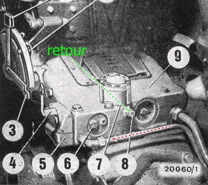 instalation d un circuit hydraulique 400610
