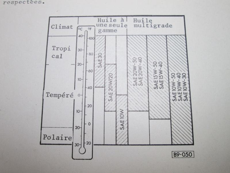 Huile moteur Img_1813