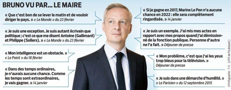 Si il n'y a plus de FdG où se situe le nouveau maire de Fontenay ? Le_mai10