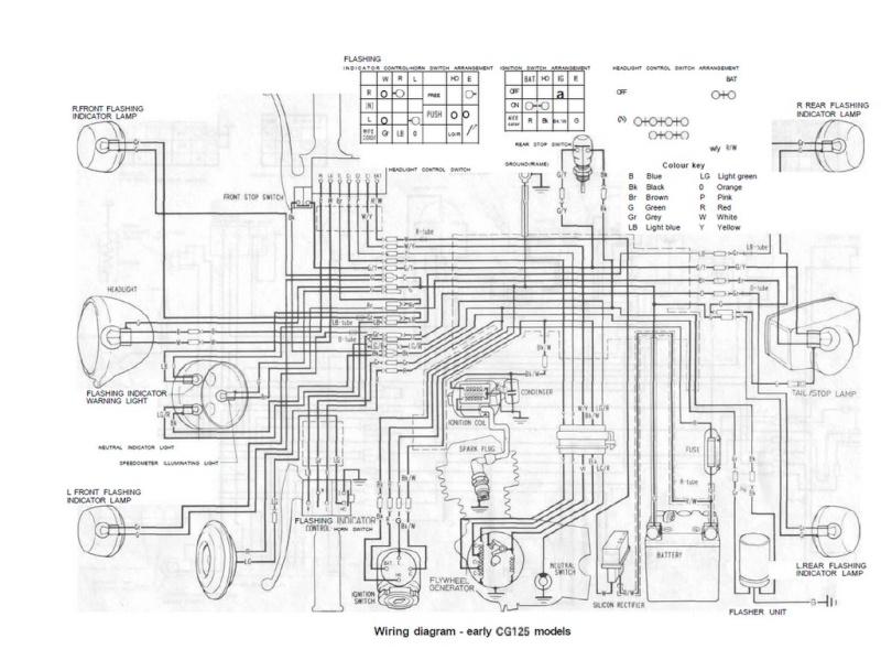 comment tester la centrale clignotante ? - Page 3 Sans_t10