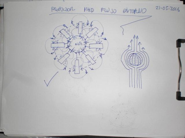 Propulsor MHD flujo externo - Página 2 Cimg5137