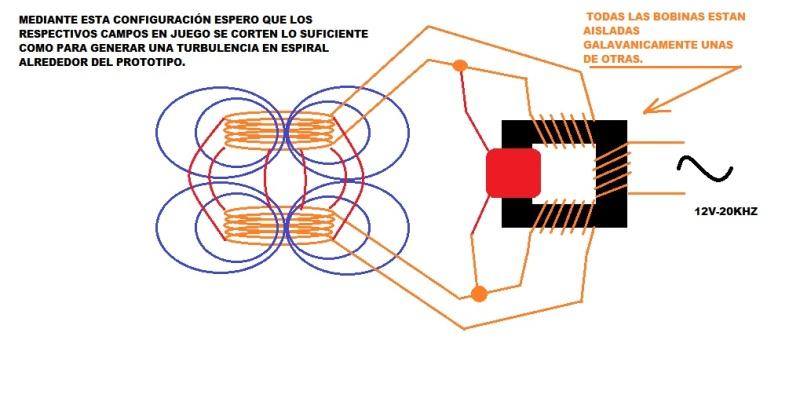 Propulsor MHD flujo externo Circui10