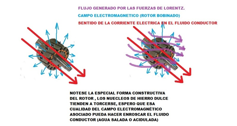 Propulsor MHD flujo externo Ya_ver10
