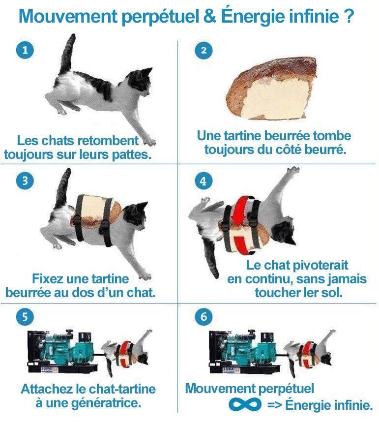 Le carburant du future ou energie perpétuelle!! Chat_t10