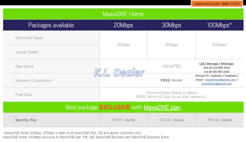 Register UNIFI/MAXIS FIBRE (FREE) Maxis_10