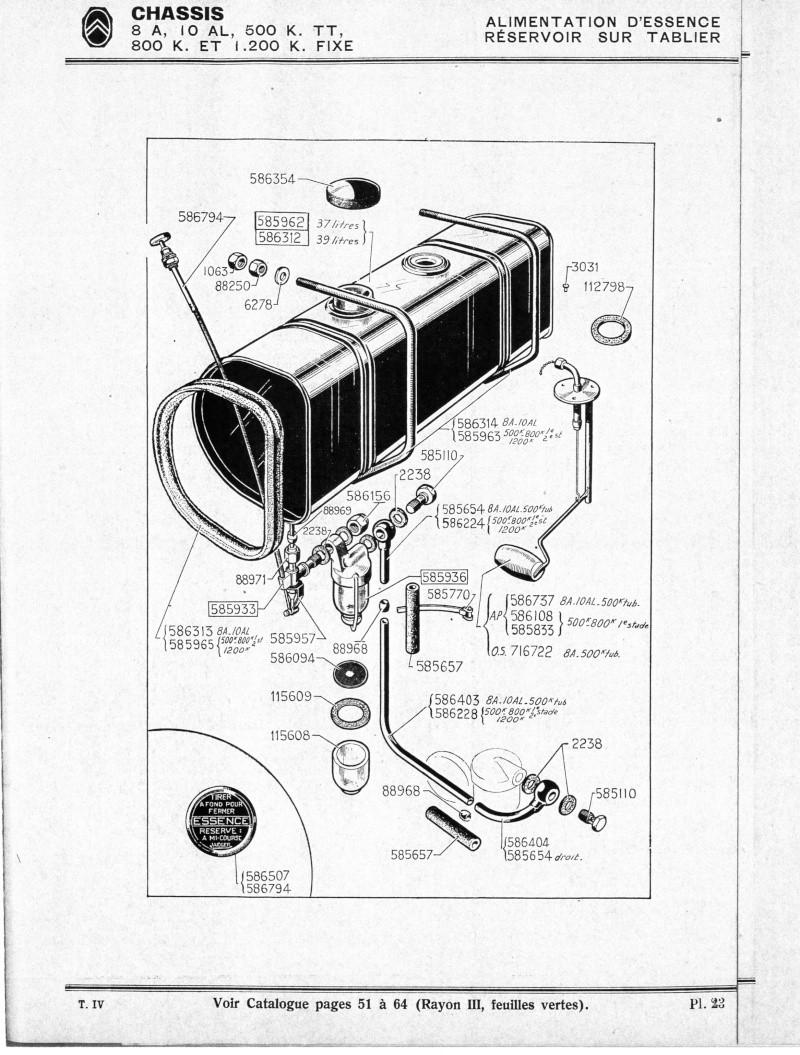 tringlerie accélérateur et starter P23r310