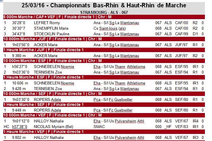 Championnats 67 et 68 - Strasbourg - 25 Mars 2016 0_als_13
