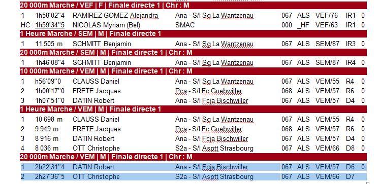 Championnats 67 et 68 - Strasbourg - 25 Mars 2016 0_als_14