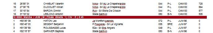 Critériums Nationaux Jeunes - 17 Avril - Caen 0_cnp_12