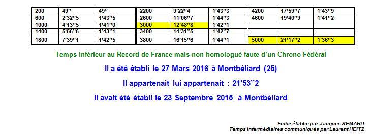 Record de Franche-Comté du 5000m Cadets 1_rfc_11