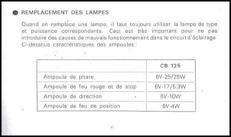 commande ampoule pour JX Ampoul10
