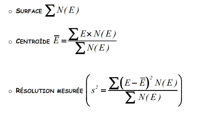 Statistique de distribution énergétique dans un multicanaux Rysolu10