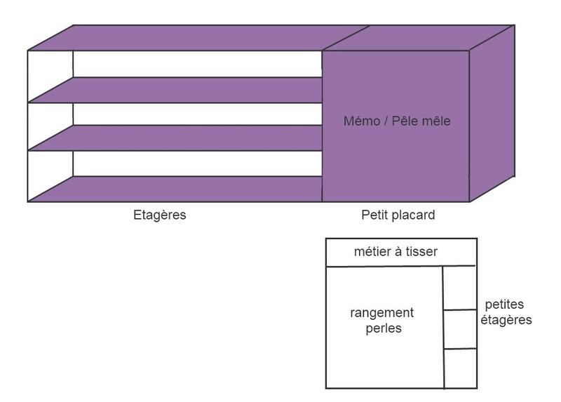 [Atelier] Aménagement, organisation & création d'objets Asso1112