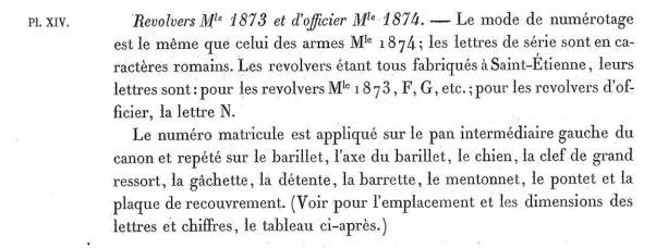 Revolver 1873 : Numérotation et problèmes - Page 5 187311