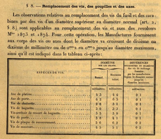 Axes Chamelot Delvigne 1873 Firesh15