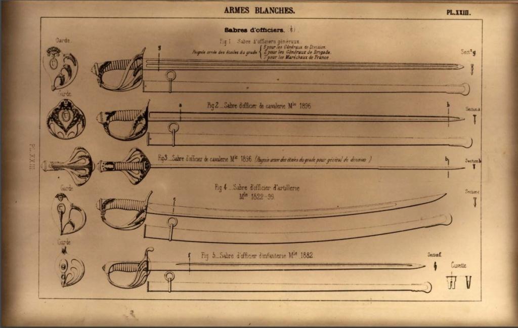 Décoration des sabres d'officier modèles 1822, 1854, 1855, 1882 et 1822-99 Sabres11