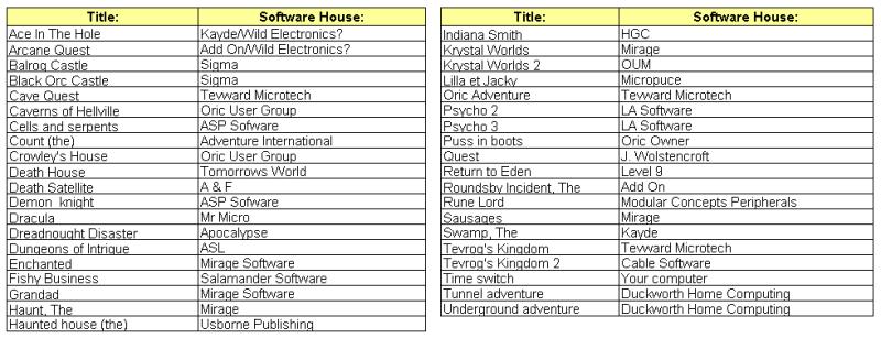 Combien de jeux d'aventure sur oric ? Softs_10