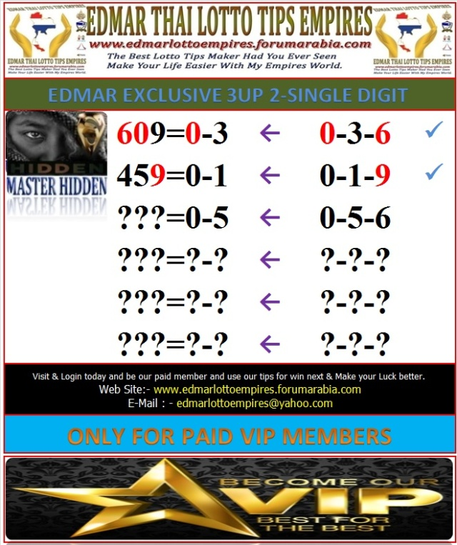 VIP DATA FOR ALL MEMBER BEFORE THE RESULT 16/MAY/2016 11:00 MORNING(FREE VIEW -UPDATE-DONE) 2-digi13
