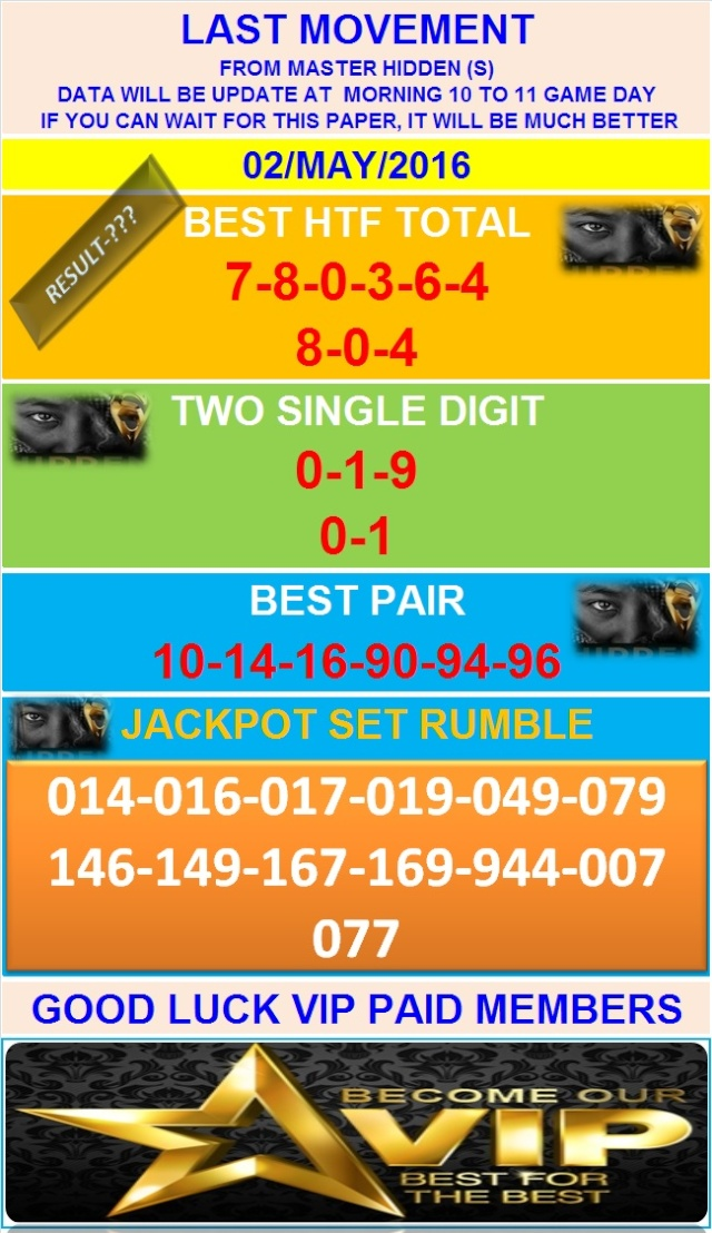 VIP DATA FOR ALL MEMBER BEFORE THE RESULT 02/MAY/2016 11:00 MORNING(FREE VIEW -UPDATE-DONE) Last-m11