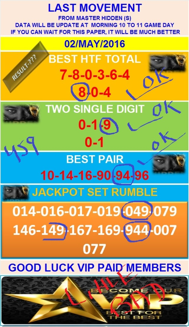 VIP DATA FOR ALL MEMBER BEFORE THE RESULT 02/MAY/2016 11:00 MORNING(FREE VIEW -UPDATE-DONE) Last-m12