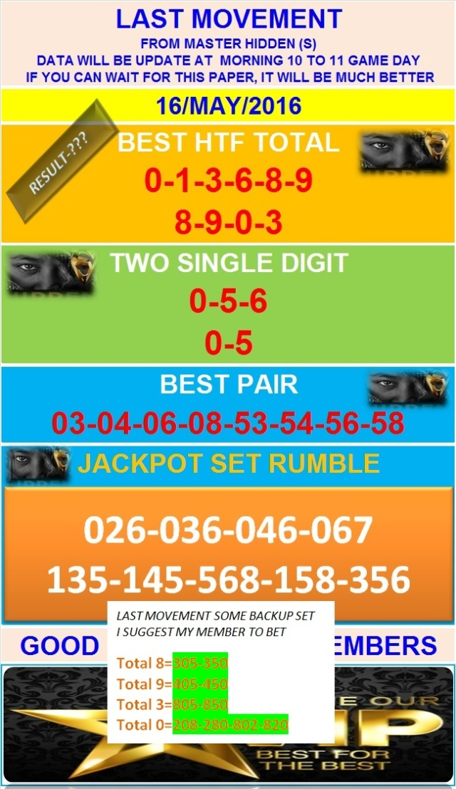 VIP DATA FOR ALL MEMBER BEFORE THE RESULT 16/MAY/2016 11:00 MORNING(FREE VIEW -UPDATE-DONE) Last-m14