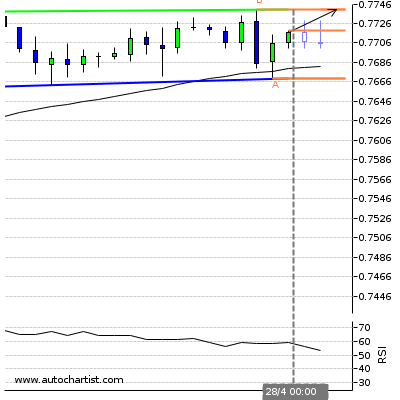 Forex Report Cadchf11